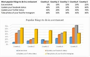 Rotate Pie Chart In Excel 2010 Rotate Charts In Excel 2010 2013 Spin Bar Column Pie