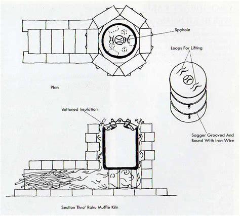 plans  building  wood fired kiln plans diy