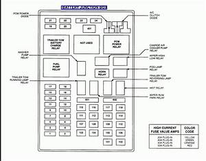 2000 Ford F150 Fuse Box Diagram  2000  Automotive Wiring Diagrams Within 1979 Ford F150 Fuse Box