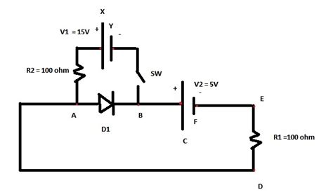 How Will The Diode Act After Its Junction Penetrated