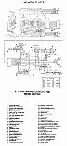 1984 Fxwg Wiring Diagram
