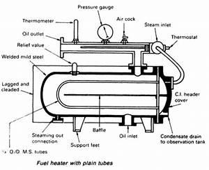 Oil Heater Diagram