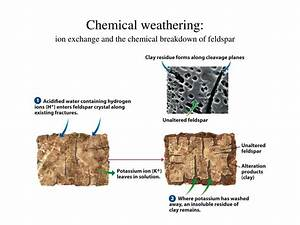 Ppt - Chapter 7  Weathering And Erosion Powerpoint Presentation