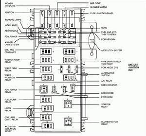 2005 Ford Ranger Xlt Fuse Box Diagram