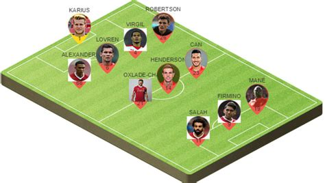 Picking the Best Potential Liverpool Lineup to Face Porto ...