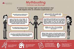 Support Rights For Cohabiting Couples