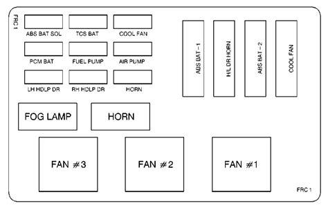 Chevrolet Camaro Fuse Box Diagram Auto