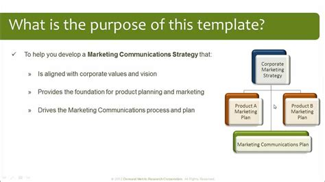 Marcom Strategy Template by Marketing Communications Plan Template