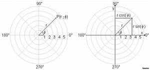Bernoulli Kette N Berechnen : koordinatensysteme poolarkoordinatensytem 2d ~ Themetempest.com Abrechnung