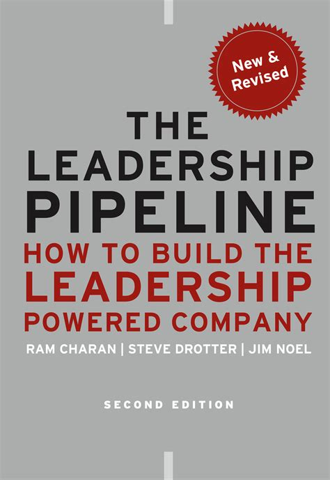 leadership pipeline  healthy church