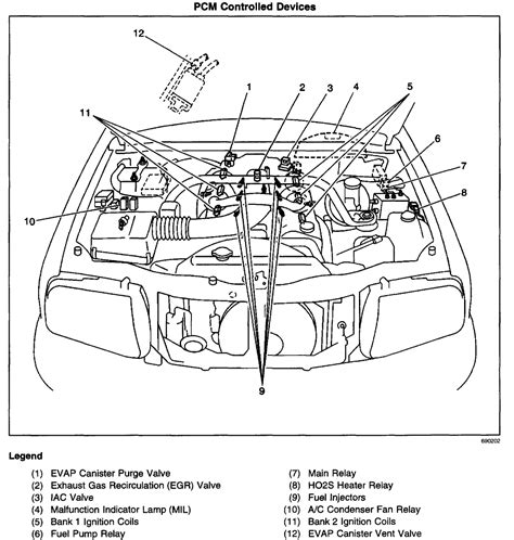 Chevy Avalanche Engine Diagram Wiring For Free