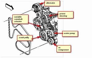 2007 Saturn Aura 3 5 Engine Water Pump Diagram