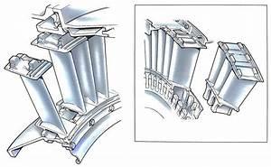 Model Aircraft  Nozzle Guide Vanes