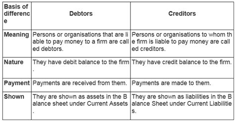 ncert solutions  class  financial accounting