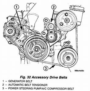 2000 Plymouth Neon Serpentin Belt diagram Fixya
