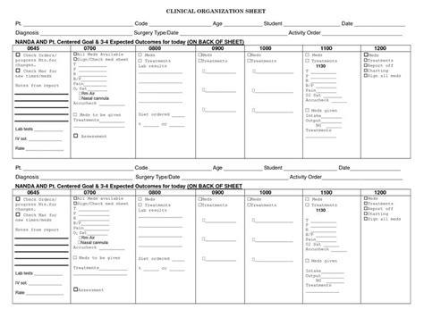 brain sheets   nurses clinical organization sheet