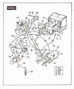 Club Car Ds Wiring Diagram  U2014 Untpikapps