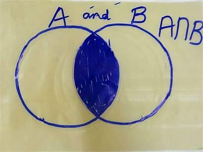 Venn Diagram Intersection Sets Pocketfullofgrace источник Photographer