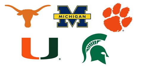 College Logos Top 5 Best College Football Logo Designs And How This