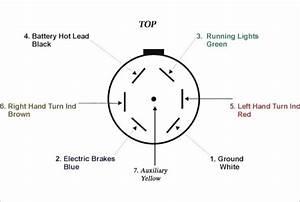 14 Chevy Silverado Wiring Diagram : truck trailer plug wiring diagram ~ A.2002-acura-tl-radio.info Haus und Dekorationen