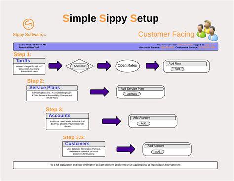 home design software 2 customer facing flowchart sippy software inc
