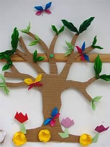 Activité Manuelle Enfant 3 Ans : activite manuelle 3 6 ans ~ Melissatoandfro.com Idées de Décoration