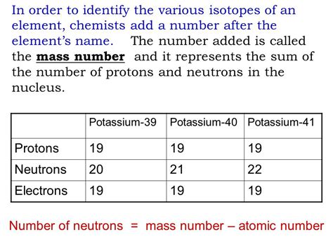 Number Of Protons In Potassium by Atomic Structure Basic Periodic Table Ppt