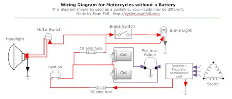 simple motorcycle wiring diagram  choppers  cafe racers evan fell motorcycle works