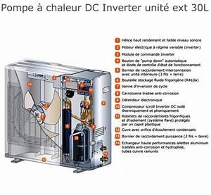 Devis Pompe A Chaleur : pac air air prix daikin altherma haute temprature bibloc ~ Premium-room.com Idées de Décoration