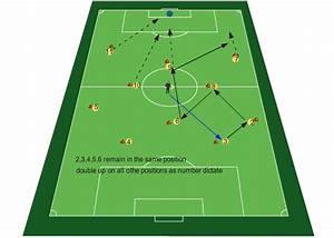 Football Training  Shadow Play And Negative Transition