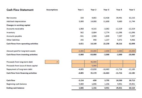 financial projections template excel plan projections