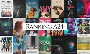 Top ranked movies imdb, the top rated movie list only