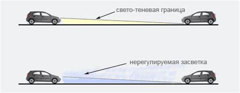 Маркировка фар для установки светодиодных ламп
