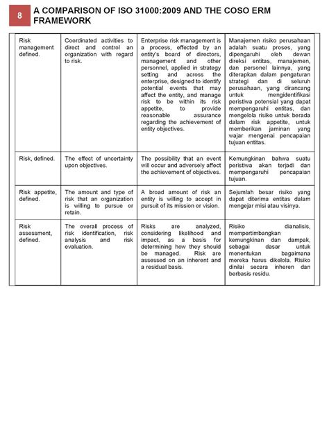 Coso Erm Framework Adalah | Viewframes.co