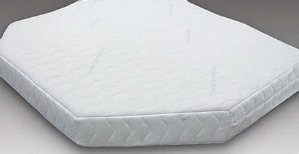matratzen für wohnwagen wohnwagen matratzen 187 individuelle hochwertige matratzen f 252 r cer