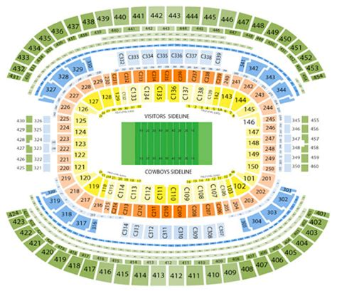 cotton bowl ticket packages