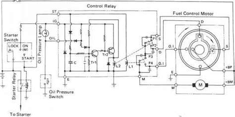 operating diagram toyota land cruiser engine repair