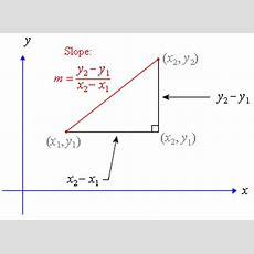 What Is A Gradient?  The Math Page