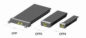 Fs Com  U2013 China Cables Supplier