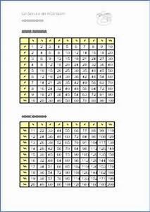 Facebook Rechnung Ausdrucken : einmaleins tabelle kleines einmaleins gro es einmaleins mathematik pinterest ~ Themetempest.com Abrechnung