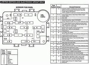 2003 Ford Explorer Interior Fuse Box Diagram