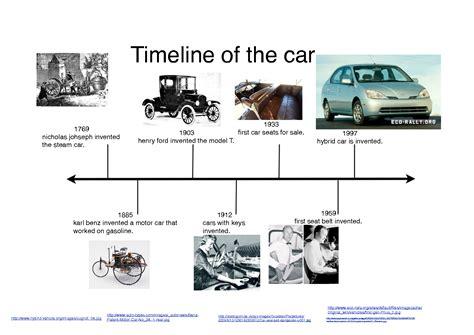 Evolution Of Cars Time by Automobile Motor Car Timeline Of The Car Kidblog