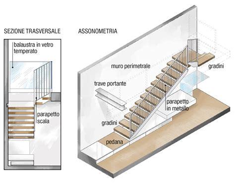 Altezza Corrimano Scala by Altezza Parapetto Scala