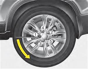 Changer Un Seul Pneu : kia sportage changer un pneu en cas de crevaison que faire en cas d 39 urgence manuel du ~ Gottalentnigeria.com Avis de Voitures