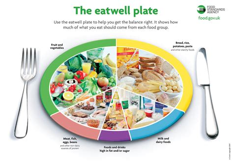nutrition eat well to run well