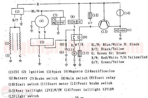 Wiring Diagram 2 Stroke Scooter by Motor Bike 2 Stroke Cdi Diagram Motor Repalcement Parts