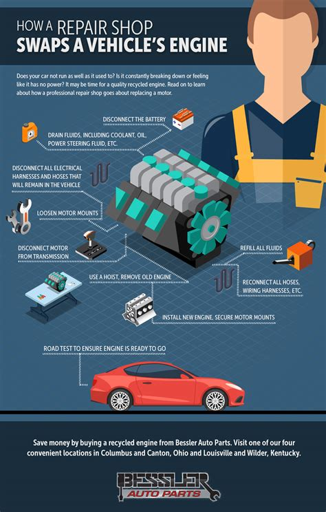 car engine service infographic how a repair shop swaps a vehicle s engine