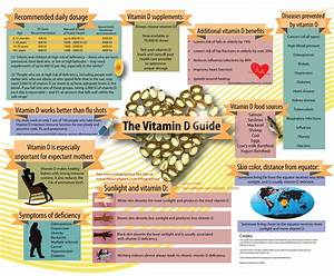 Cure Leaky Gut Naturally  Vitamin Guide