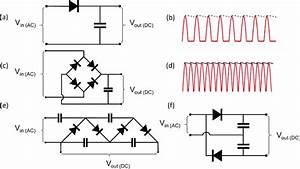 Rectifier Circuits And Corresponding Output Signals Based