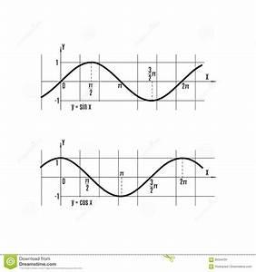 Sin Cos Tan Winkel Berechnen : vector cos 85344791 ~ Themetempest.com Abrechnung